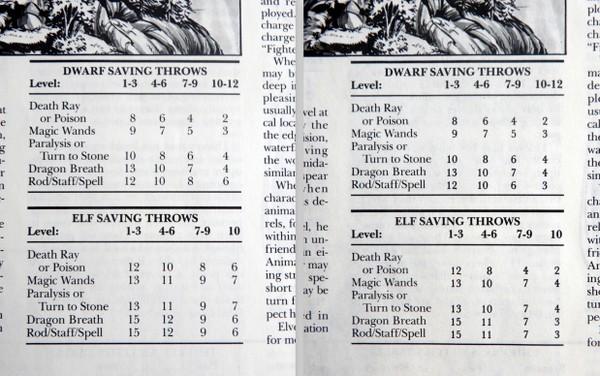 Dwarf & Elf Svaing Throws