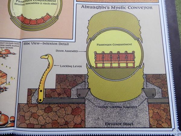 Atruaghin's Mystic Conveyor interior 1