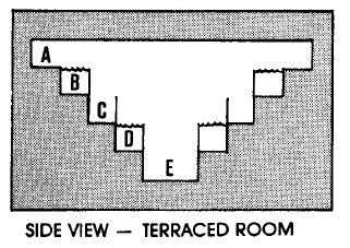 side view terraced room